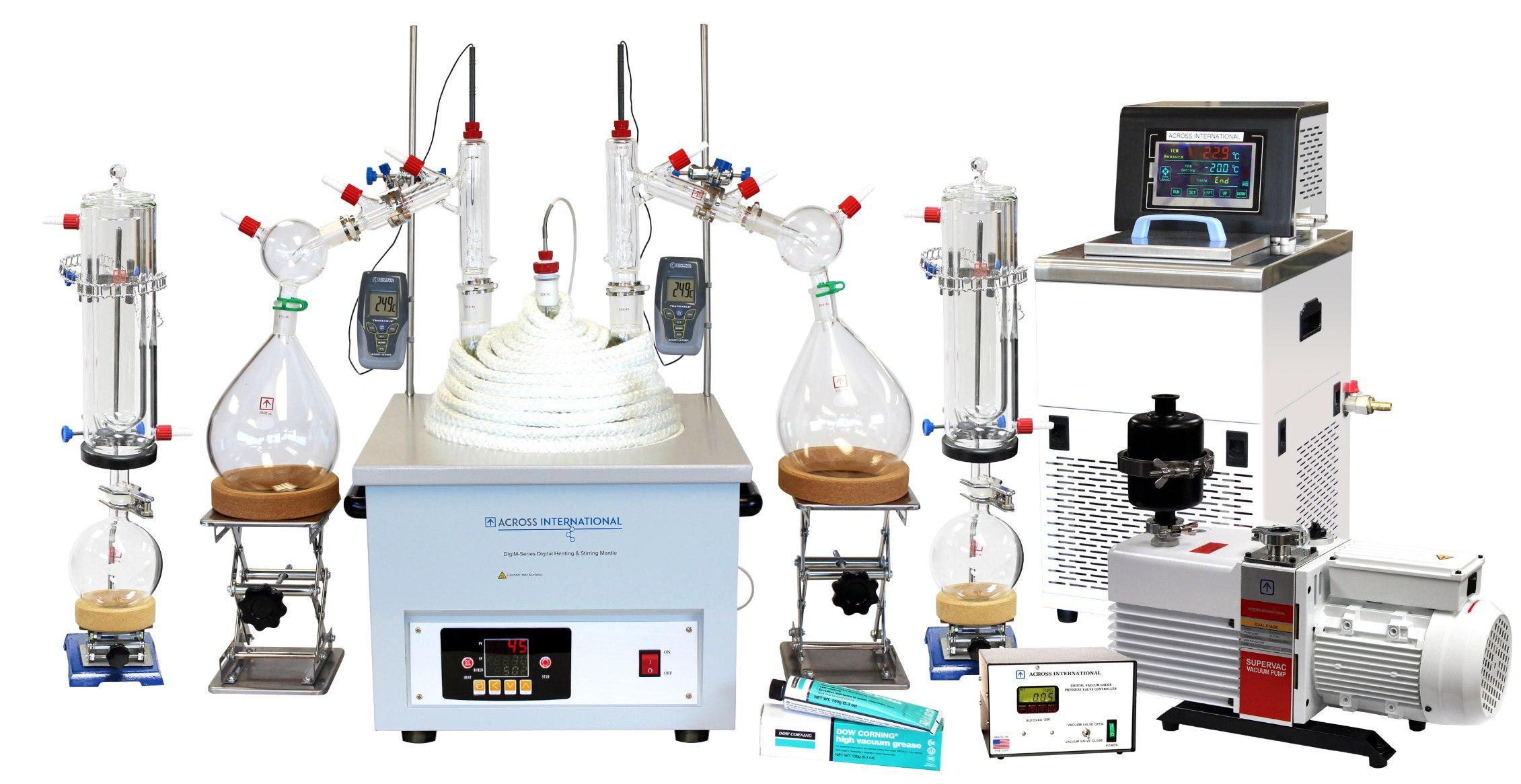 количество ресурсов картинки химического лабораторного оборудования название биксбит очень